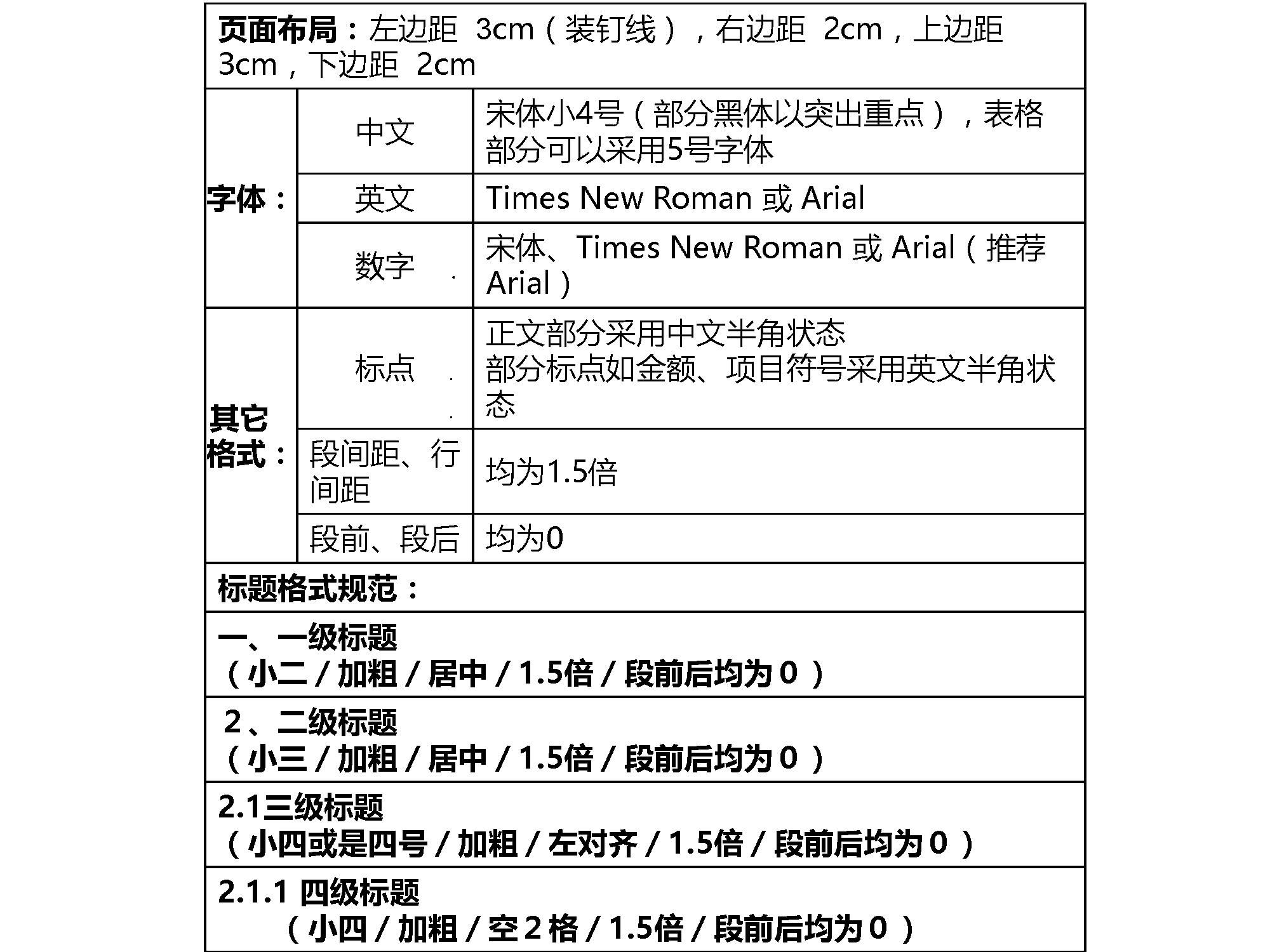 标书制作流程培训(全套)(1).png
