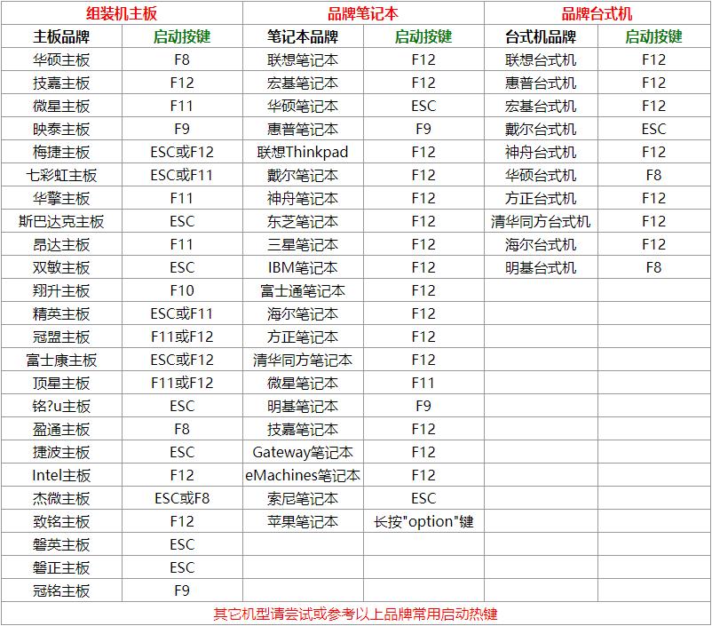 QQ截图20181222220155.png